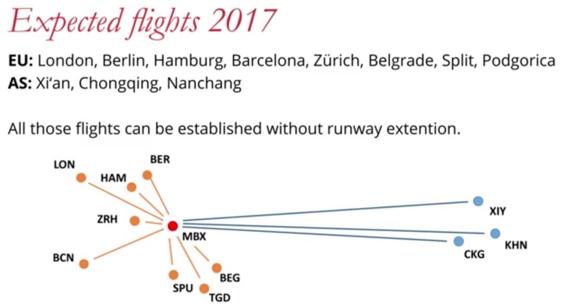 FlightsMXB2017